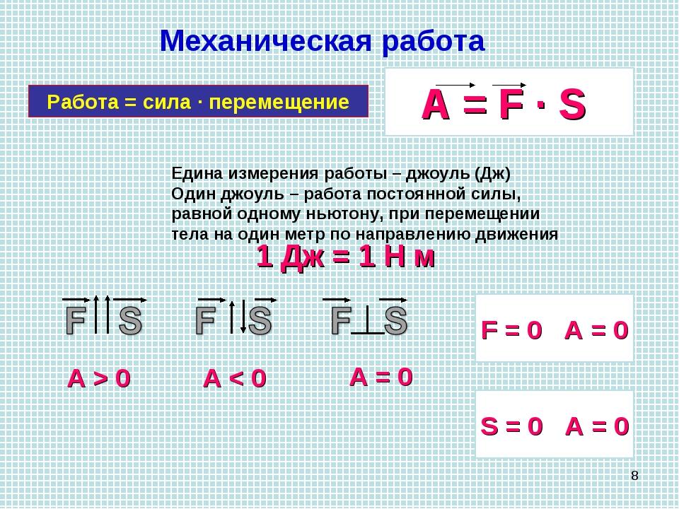 * Механическая работа Работа = сила · перемещение A = F · S Едина измерения р...