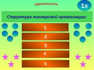 11 Структура пионерской организации: дружина 19 звено 39 1 отряд 23 2 3 р