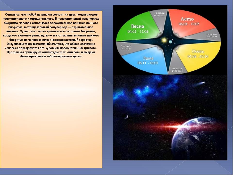 Считается, что любой из циклов состоит из двух полупериодов, положительного...
