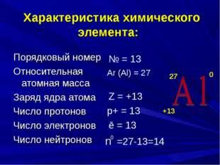 Характеристика химического элемента: Порядковый номер Относительная атомная