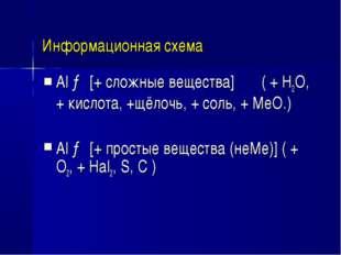 Информационная схема Al → [+ сложные вещества] ( + H2O, + кислота, +щёлочь, +