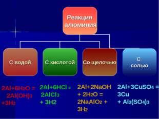 2Al+3CuSO4 = 3Cu + Al2(SO4)3 2Al+2NaOH + 2H2O = 2NaAlO2 + 3H2 2Al+6HCl = 2Al