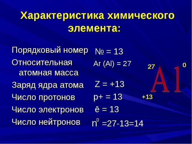 Характеристика химического элемента: Порядковый номер Относительная атомная...
