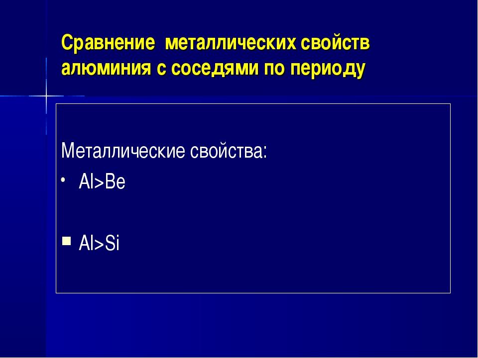 Сравнение металлических свойств алюминия с соседями по периоду Металлические...
