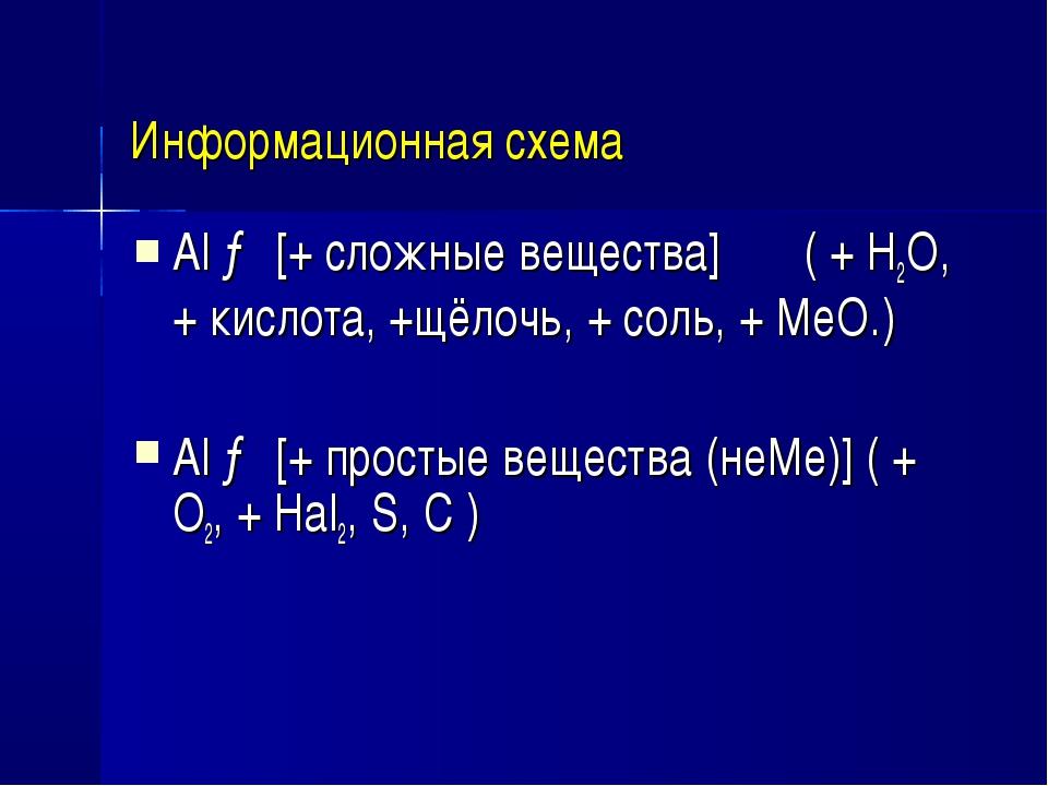 Информационная схема Al → [+ сложные вещества] ( + H2O, + кислота, +щёлочь, +...