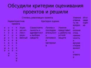 Обсудили критерии оценивания проектов и решили