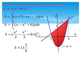 х у = х2 - 3 Найдите площадь фигуры, ограниченной линиями у = х - 3, у = х2 -