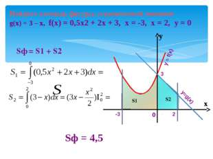 Найдите площадь фигуры, ограниченной линиями g(x) = 3 – х, f(x) = 0,5х2 + 2х