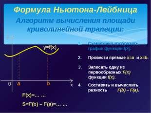 Схематично изобразить график функции f(x). Алгоритм вычисления площади кривол