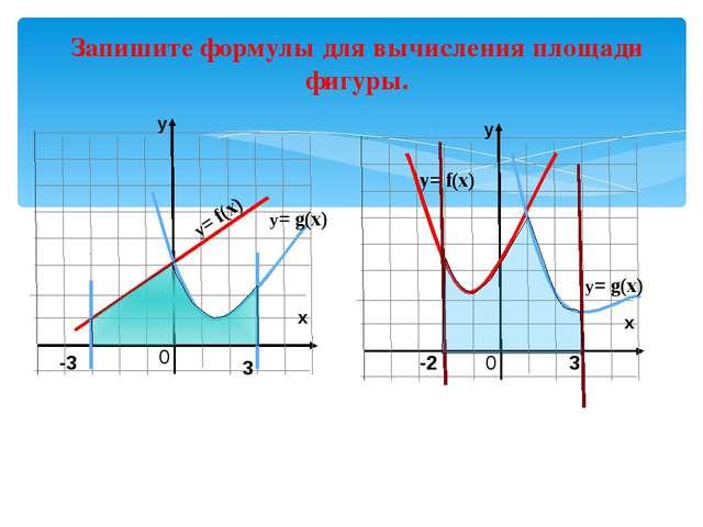 y= f(x) y= f(x) y= g(x) -3 3 0 Запишите формулы для вычисления площади фигур...