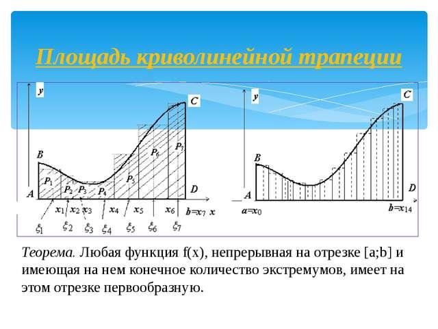 Теорема. Любая функция f(х), непрерывная на отрезке [a;b] и имеющая на нем ко...
