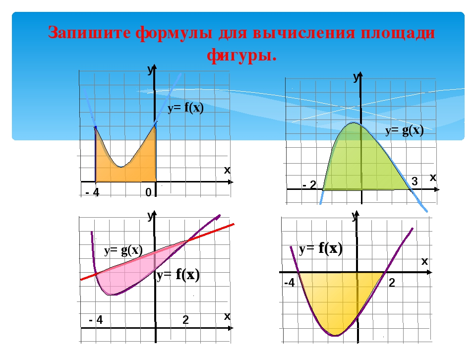 y Запишите формулы для вычисления площади фигуры. y= f(x) y= f(x) -4 2 - 2 3...