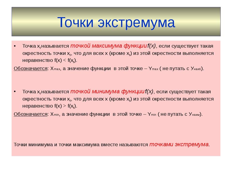 Точки экстремума Точка х0 называется точкой максимума функции f(x), если суще...