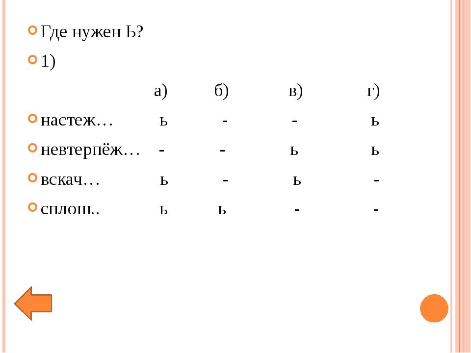 Где нужен Ь? 1) а) б) в) г) настеж… ь - - ь невтерпёж… - - ь ь вскач… ь - ь -...