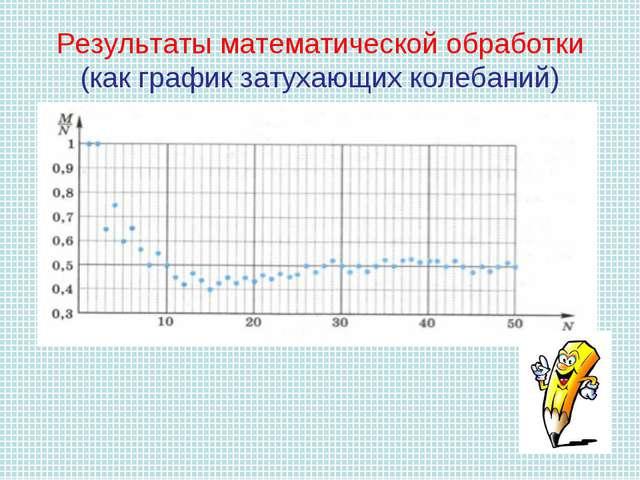 Результаты математической обработки (как график затухающих колебаний)