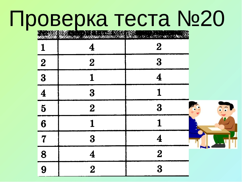 Проверка теста №20