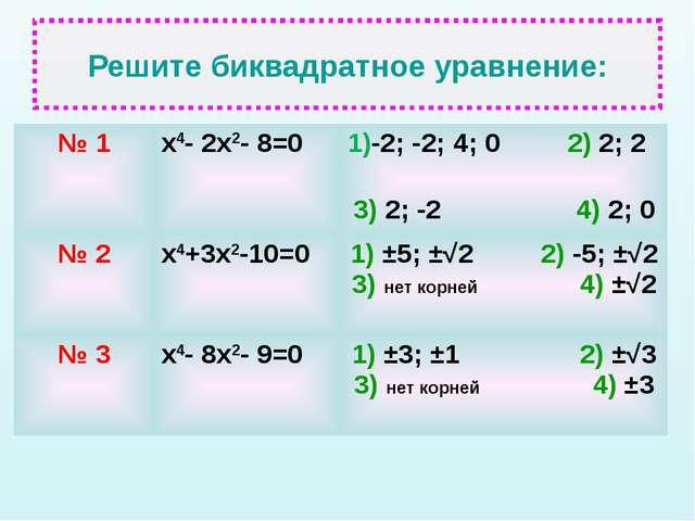 Решите биквадратное уравнение: № 1х4- 2х2- 8=01)-2; -2; 4; 0 2) 2; 2 3) 2;...