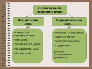 Основные части поурочного плана Формальная часть Содержательная часть номер у