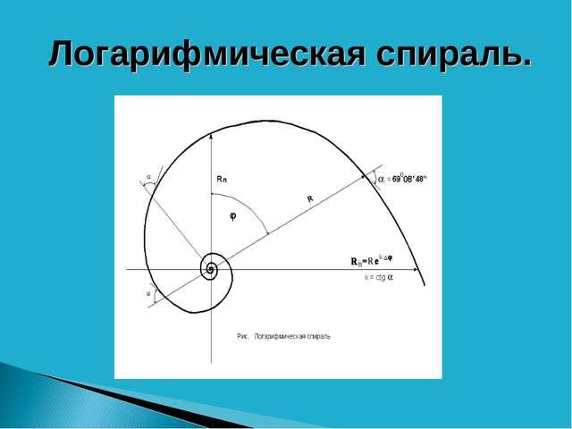 Логарифмическая спираль.