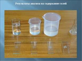 Результаты анализа на содержание солей