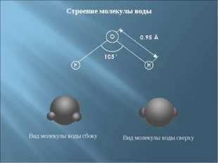 Строение молекулы воды Вид молекулы воды сбоку Вид молекулы воды сверху