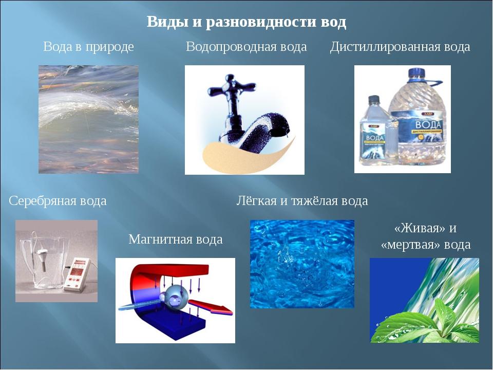 Виды и разновидности вод Вода в природе Водопроводная вода Дистиллированная в...