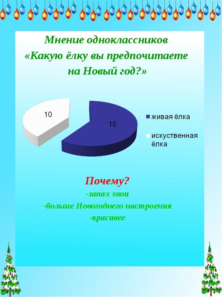 Мнение одноклассников «Какую ёлку вы предпочитаете на Новый год?» Почему? зап...