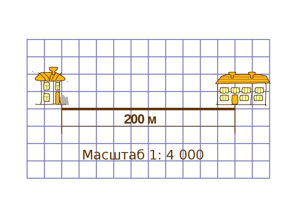 СИНКВЕЙН (японское стихотворение) МАСШТАБ Увеличенный, уменьшенный. Измеряю,...
