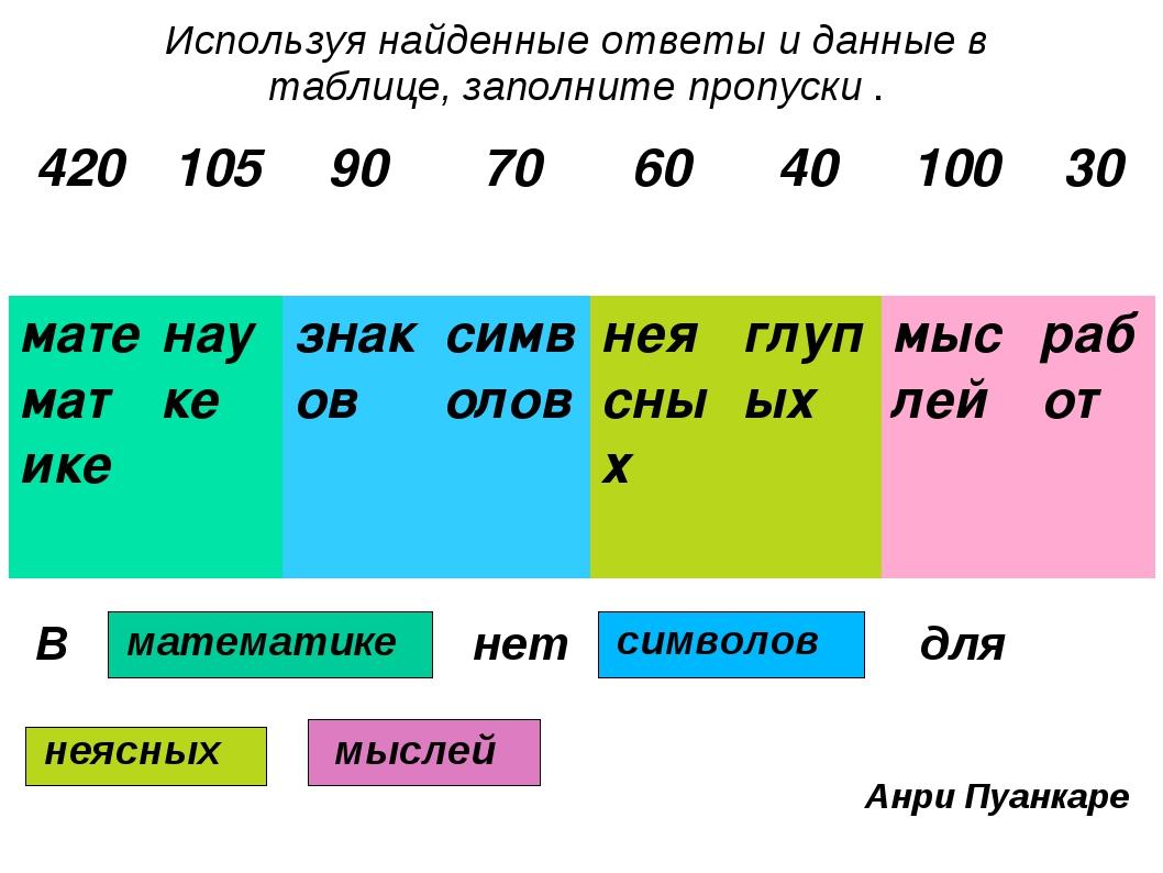 Используя найденные ответы и данные в таблице, заполните пропуски . В нет для...