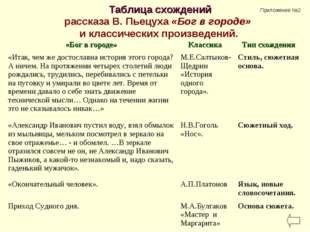 Таблица схождений рассказа В. Пьецуха «Бог в городе» и классических произведе
