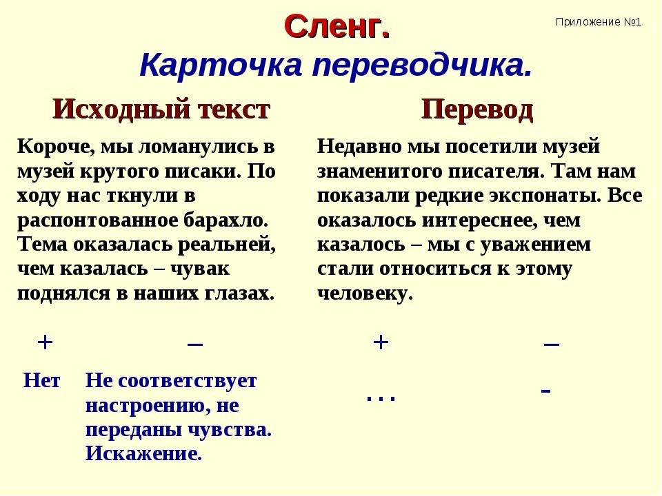 Сленг. Карточка переводчика. Приложение №1 Исходный текстПеревод  Короче, м...