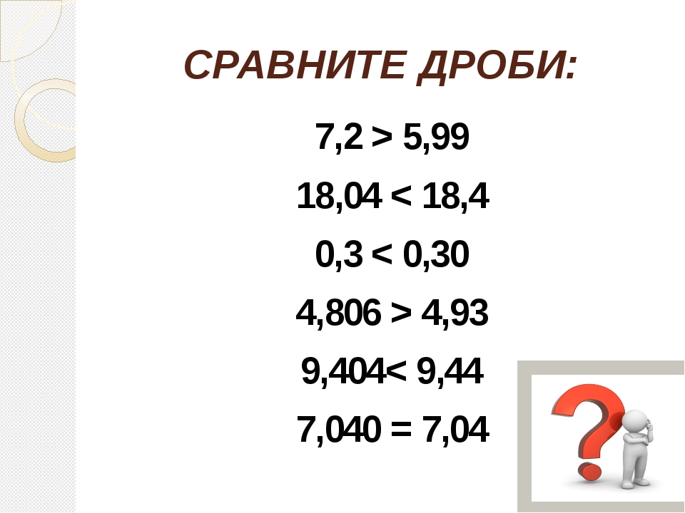 СРАВНИТЕ ДРОБИ: 7,2 > 5,99 18,04 < 18,4 0,3 < 0,30 4,806 > 4,93 9,404< 9,44 7...