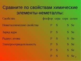 Сравните по свойствам химические элементы-неметаллы: * Свойство фосфорсера