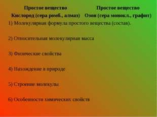 Простое веществоПростое вещество Кислород (сера ромб., алмаз)Озон (сера мон
