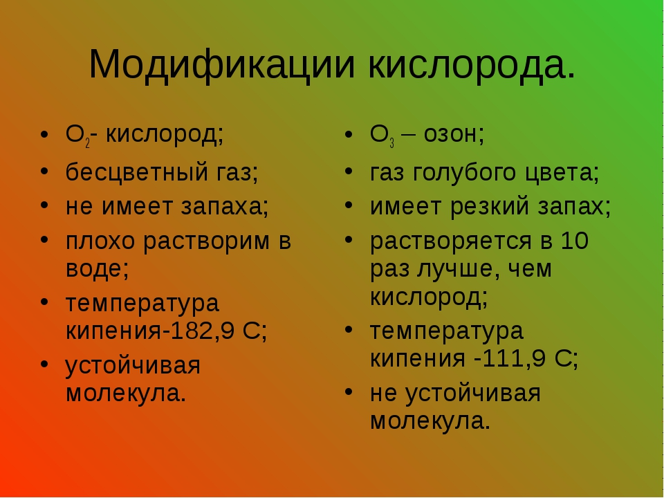 Модификации кислорода. О2- кислород; бесцветный газ; не имеет запаха; плохо р...