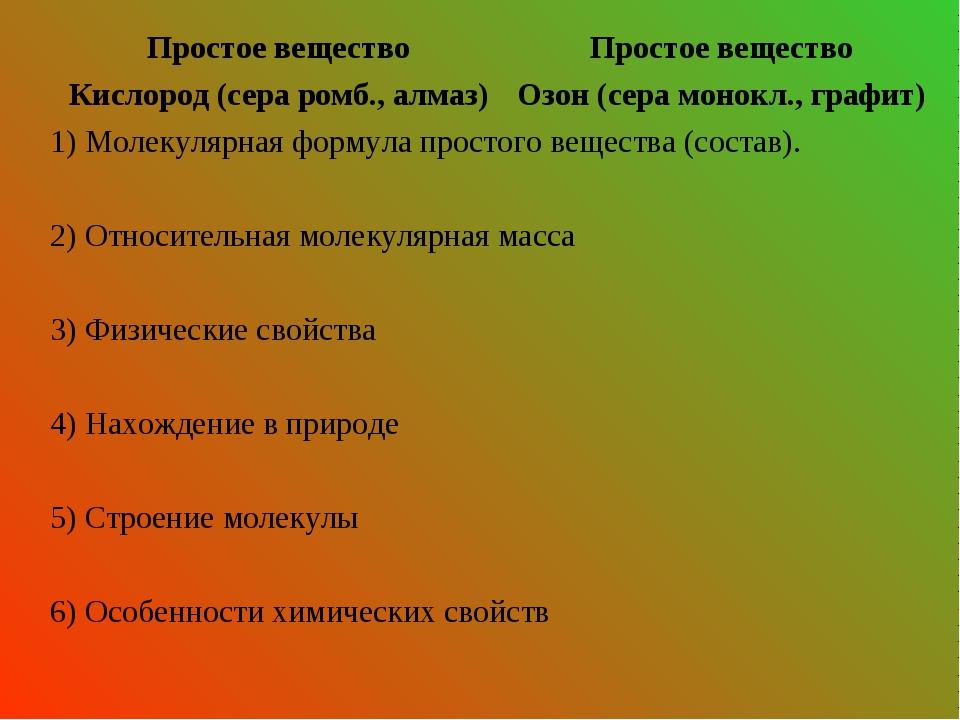 Простое веществоПростое вещество Кислород (сера ромб., алмаз)Озон (сера мон...