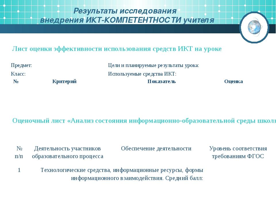 Результаты исследования внедрения ИКТ-КОМПЕТЕНТНОСТИ учителя Лист оценки эффе...