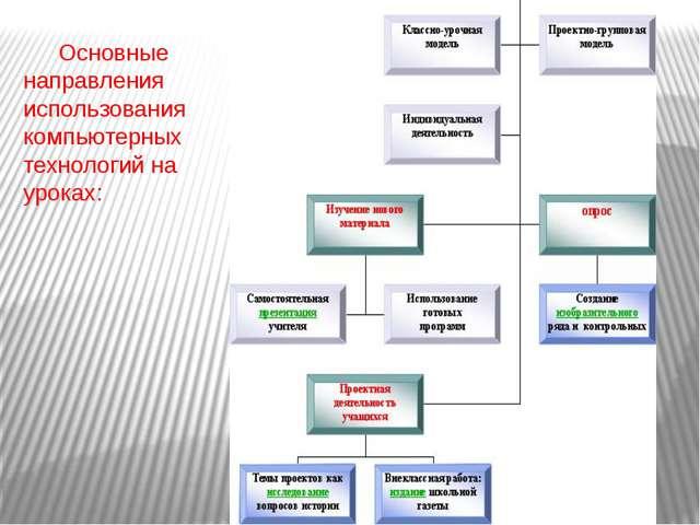 Основные направления использования компьютерных технологий на уроках: