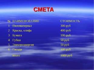 СМЕТА №НАИМЕНОВАНИЕСТОИМОСТЬ 1Пиломатериал300 руб 2Краска, олифа400 руб