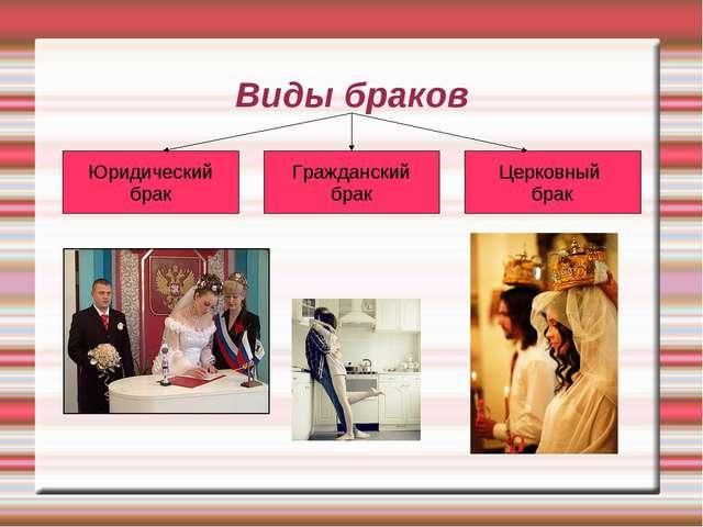 Виды браков Юридический брак Гражданский брак Церковный брак Юридический брак