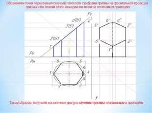 Обозначаем точки пересечения секущей плоскости с ребрами призмы на фронтально