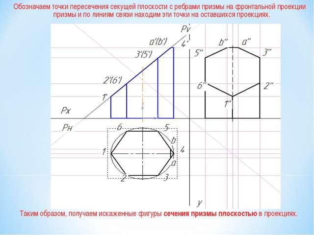 Обозначаем точки пересечения секущей плоскости с ребрами призмы на фронтально...
