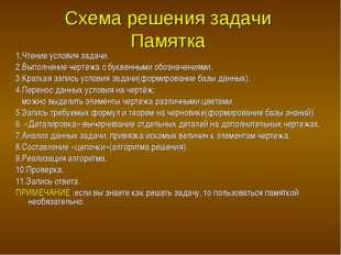 Схема решения задачи Памятка 1.Чтение условия задачи. 2.Выполнение чертежа с