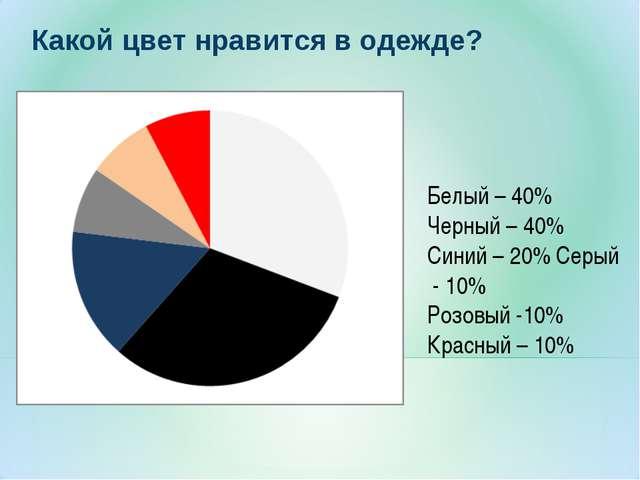 Какой цвет нравится в одежде? Белый – 40% Черный – 40% Синий – 20% Серый - 10...