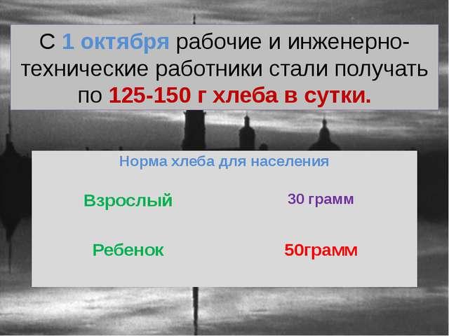С 1 октября рабочие и инженерно-технические работники стали получать по 125-1...