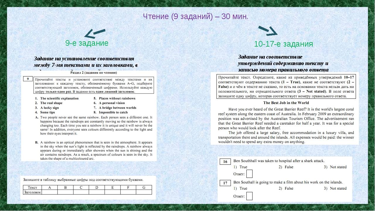 Чтение (9 заданий) – 30 мин. 9-е задание 10-17-е задания Задание на установле...