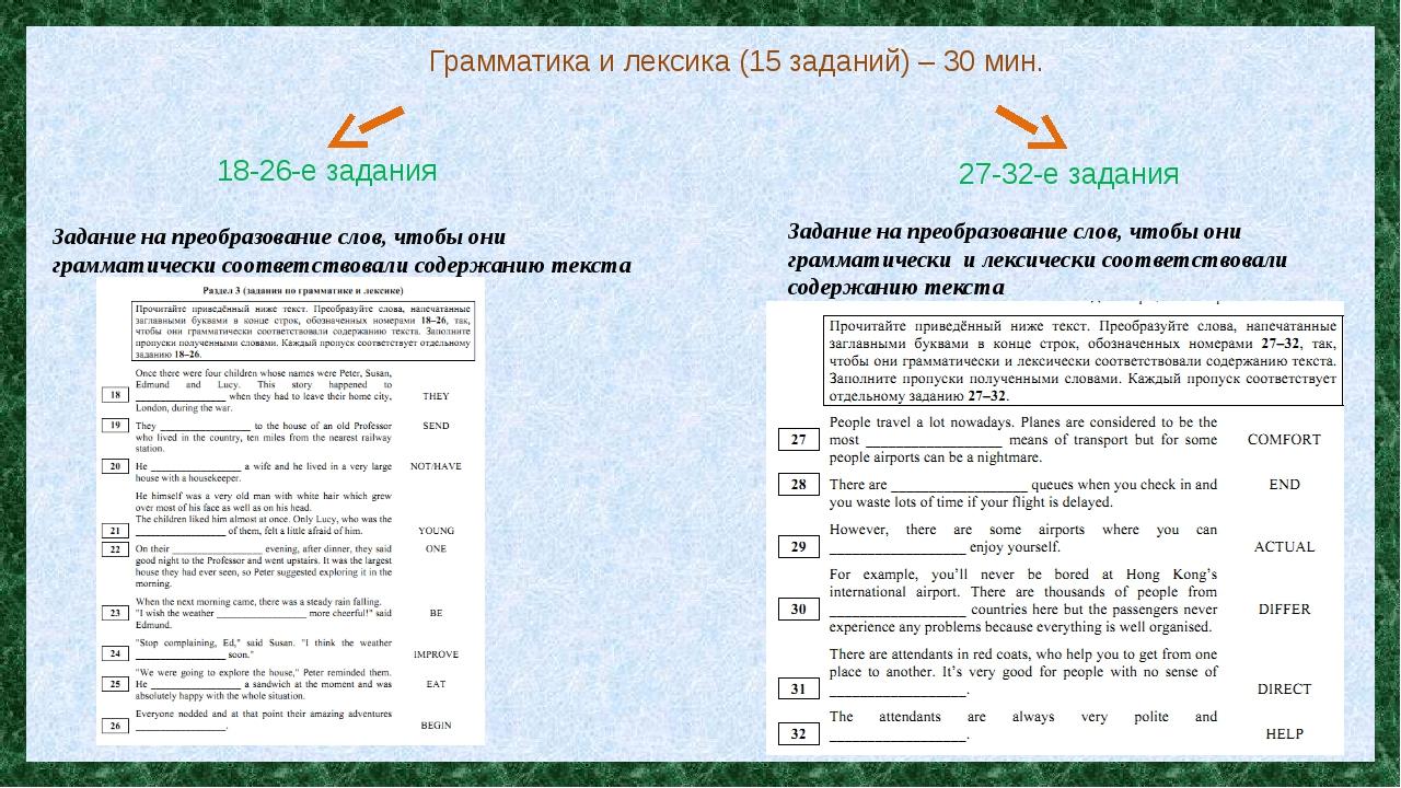 Грамматика и лексика (15 заданий) – 30 мин. Задание на преобразование слов, ч...