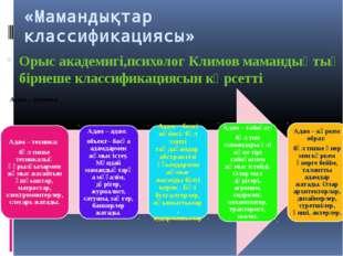 «Мамандықтар классификациясы» Орыс академигі,психолог Климов мамандықтың бірн