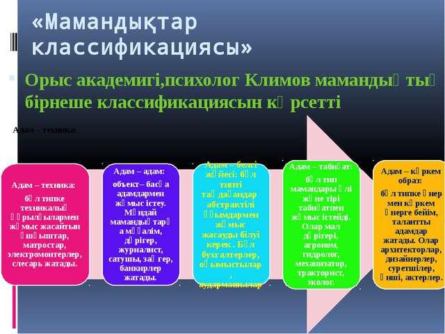 «Мамандықтар классификациясы» Орыс академигі,психолог Климов мамандықтың бірн...