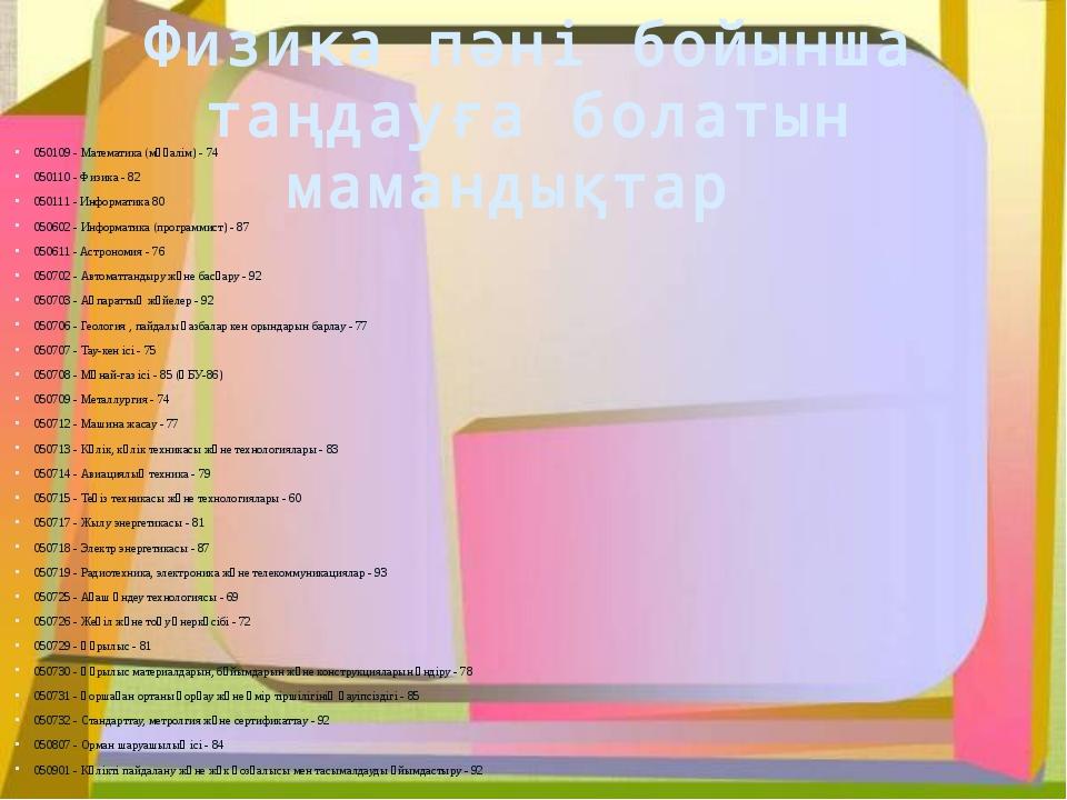 Физика пәні бойынша таңдауға болатын мамандықтар 050109 - Математика (мұғалім...